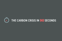 Carbon Crisis in 90 seconds