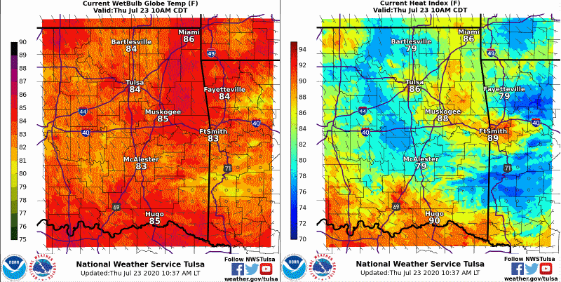 WBGT vs Heat Index
