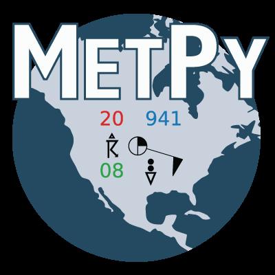 MetPy Virtual Workshop