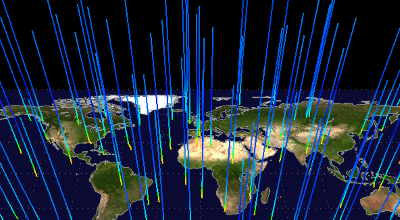 Unidata tools like the IDV help visualize many types of geoscience data. Here an image of the COSMIC data set shows individual soundings derived from GPS radio occultation.